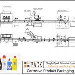 Ligne de remplissage automatique de produits corrosifs