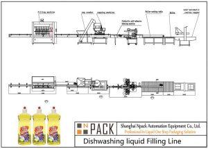Ligne de remplissage automatique de liquide vaisselle