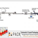 Ligne de remplissage automatique d'e-liquide