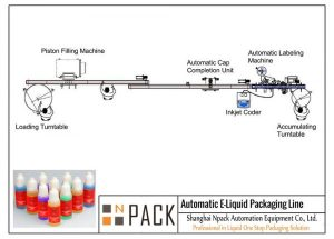Automatic E-liquid Filling Line