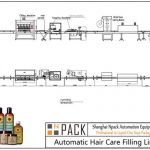 Ligne de remplissage automatique de soins capillaires