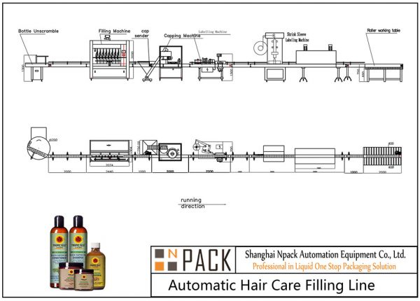 Automatic Hair Care Filling Line