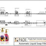 Ligne de remplissage automatique de savon liquide
