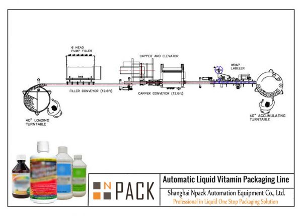 Automatic Liquid Vitamin Filling Line