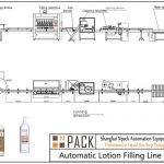 Automatic Lotion Filling Line