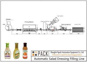 Ligne de remplissage automatique de vinaigrette