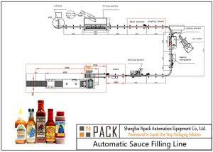 Ligne de remplissage de sauce automatique
