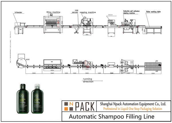 Ligne de remplissage de shampooing automatique