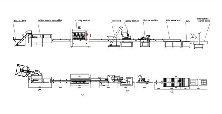 Ligne de machine de remplissage d'huile d'arachide